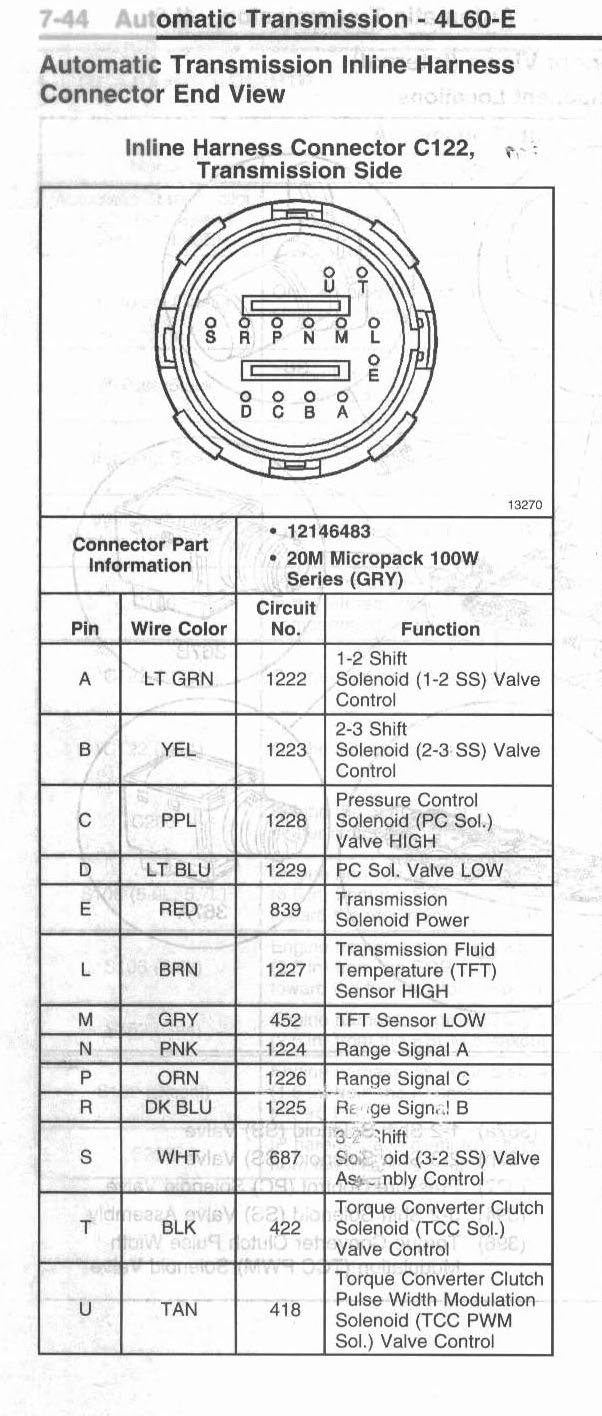 4l60e external wiring diagram best site wiring harness 4L60E Transmission Problems 4L60E Transmission Wiring Plug